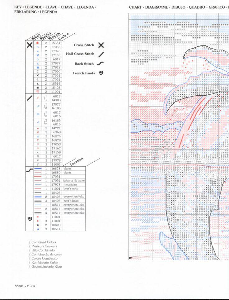 Schema punto croce Orso Bianco 5