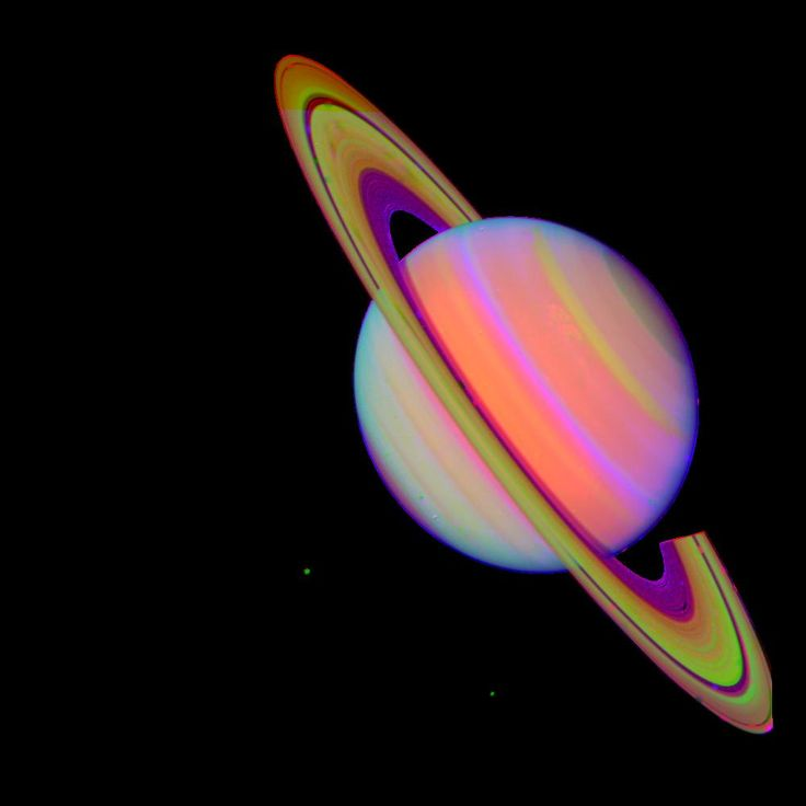 the biggest planet is saturn - photo #2