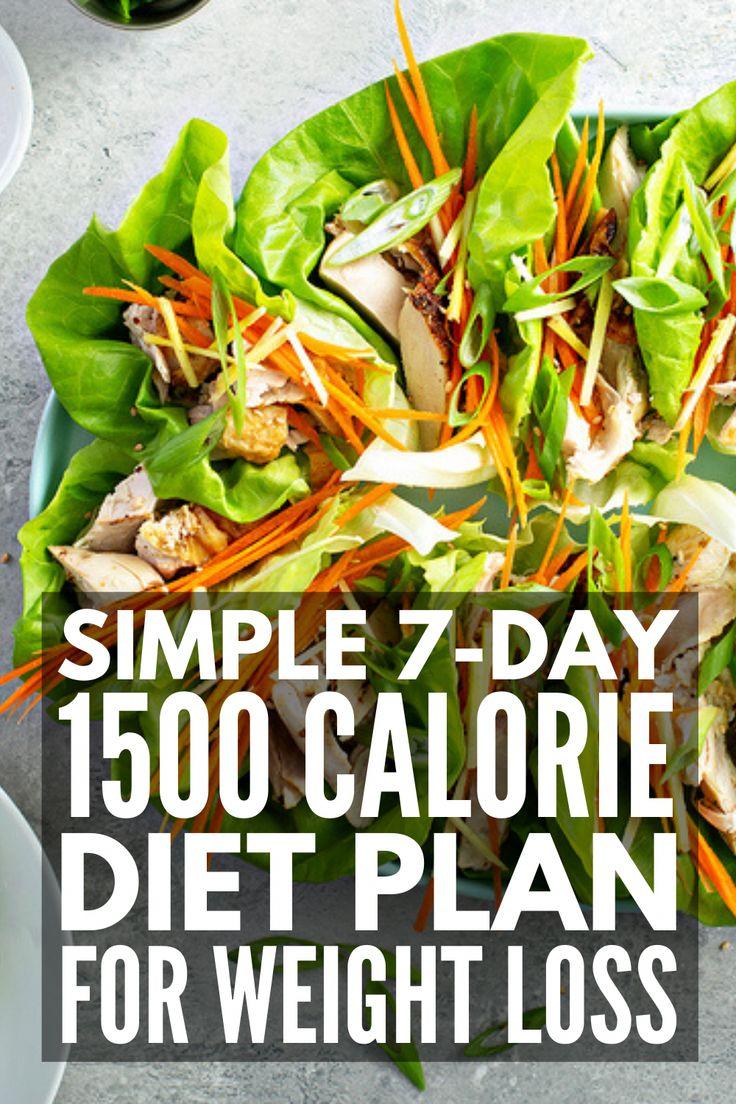 1500 Calorie Keto Diet