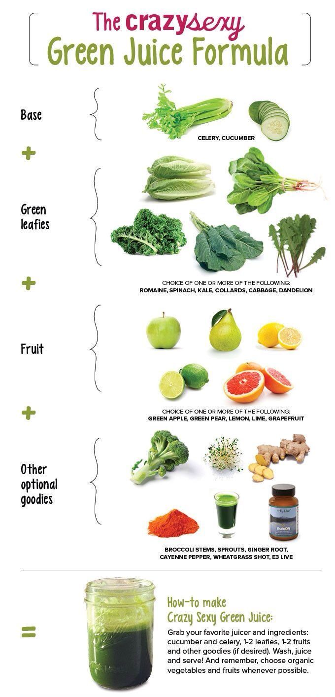 How To Do Target Juicing To Achieve Your Specific Health Goals Faster