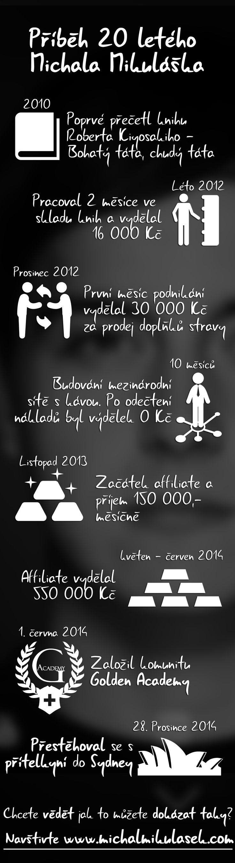 Příběh Vytvořený pro Michala Mikuláška.   http://on.fb.me/14rlJrj