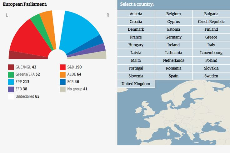 European Parliament Elections 2014 : the results from all EU countries / Wybory do Parlamentu Europejskiego 2014 : wyniki ze wszystkich krajów Unii Europejskiej