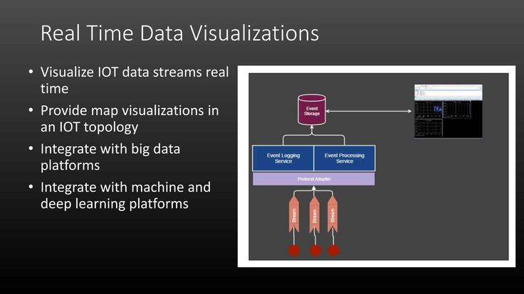 visualization: Powering the Industrial Enterprise: Introducing the IOT Platform-as-a-Service