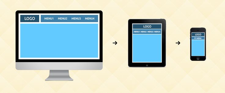 In this article, we'll dissect two approaches to creating responsive web design menus; the slide down and the slide in. We'll look at the HTML, CSS, and jQuery to make these mobile friendly menus function.