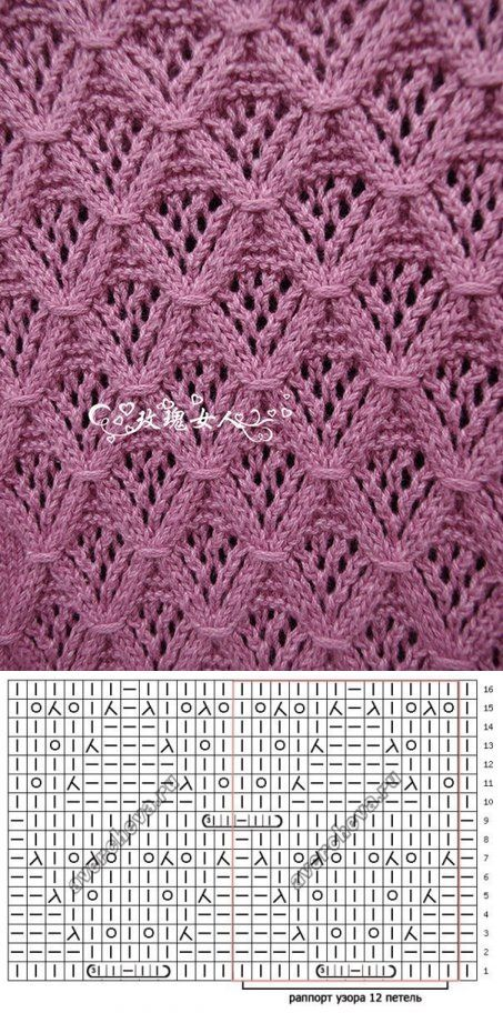 Cable knit lace pattern                                                                                                                                                      More