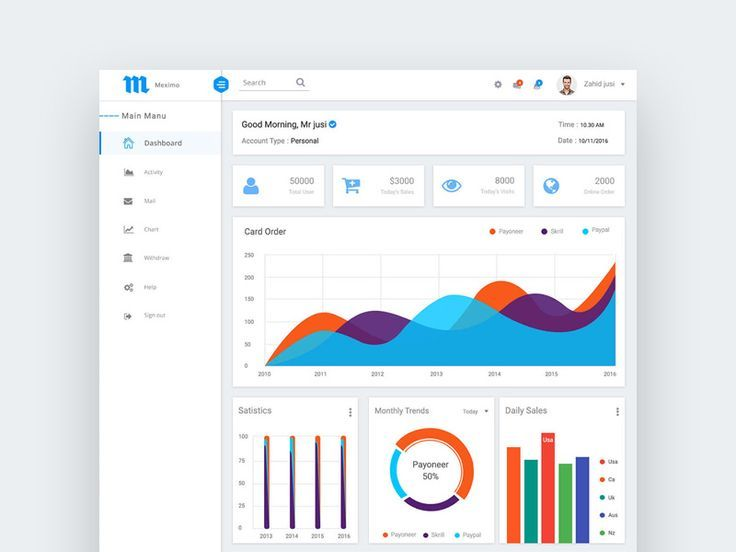 Meximo Material Design Admin Dashboard Psd Freebie Material