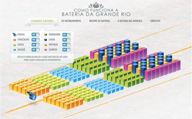 COMUNIDADE RIO DE JANEIRO: COMO FUNCIONA UMA BATERIA DE ESCOLA DE SAMBA ?