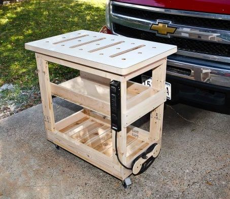 Portable work table? - Woodworking Talk - Woodworkers Forum