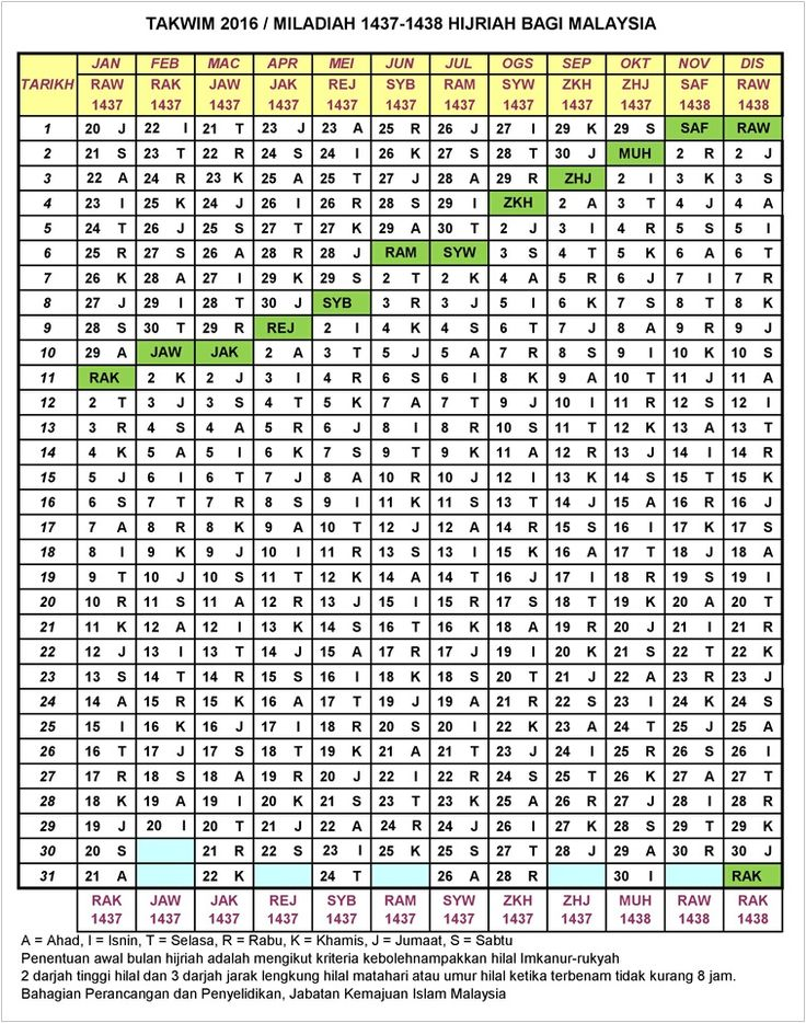 Islamic Calendar 2016                                                                                                                                                                                 More