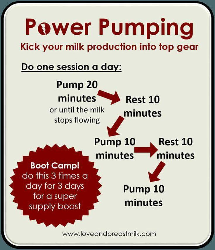 This would be exhausting to do, but if it helped your milk supply substantially in 3 days it would so be worth it!