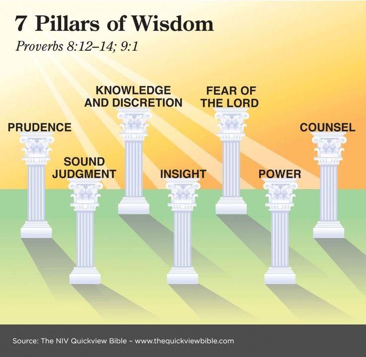 7 pilaren van wijsheid (Spreuken) // 7 Pillars of Wisdom (Proverbs)