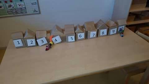 piet gaat naar 2e huisje, gaat naar middelste, laatste, tussen 4 en 6 etc
