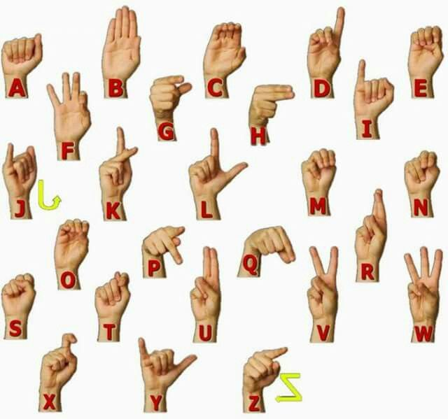 11 best sign language images on Pinterest Sign language, Asl - baby sign language chart template
