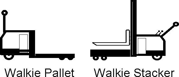 Pallet Trucks, Stackers, Straddle, pump jack, Walkies