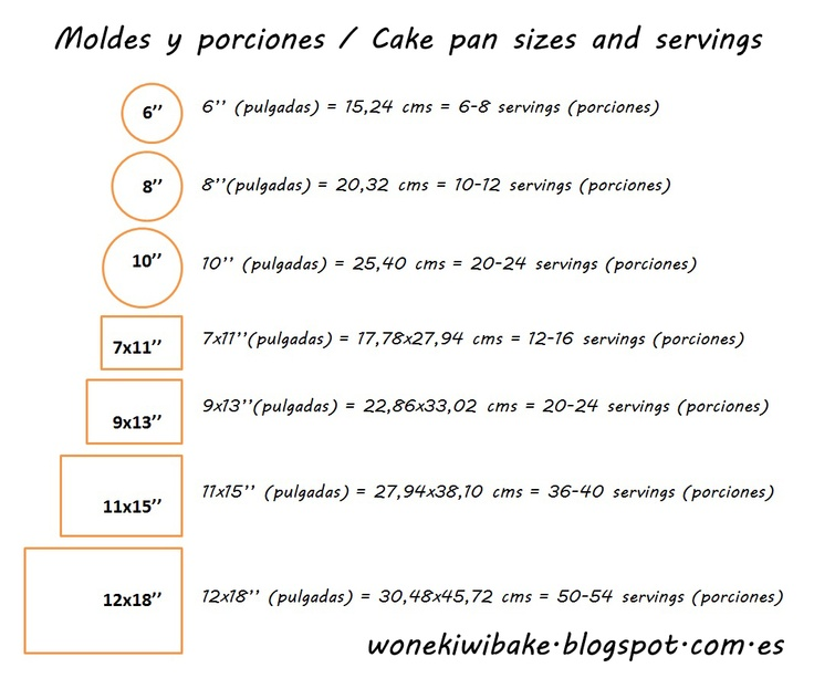 Cake pan sizes and servings / Porciones de tarta según las medidas del molde