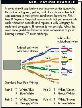 wiring a phone jack with 8 wires auto electrical wiring diagram u2022 rh 6weeks co uk