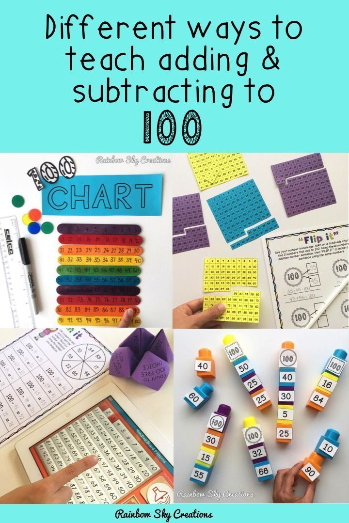 Check out this packet of addition and subtraction printables to help teach your Year 2, Year 3 and Year 4 students about the relationships between numbers. Recording sheets, games, hands on activities, number lines and varied addition and subtraction strategies are included. Minimise your prep and increase the fun. Worksheets are perfect to build your lesson or use as a math center (centre). Suitable for 2nd, 3rd, 4th grade, homeschool