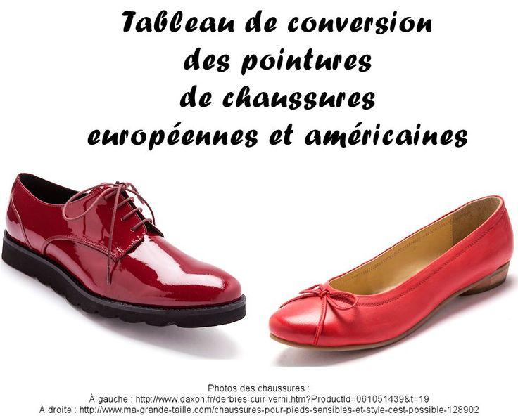 Tableau de conversion des pointures de chaussures européennes et américaines #chaussures #souliers #pantoufles #escarpins #derbie #loafers #espadrilles #conversion #métrique #taille #pointure