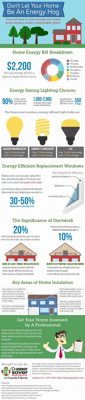 Energy Saving Infographic by Stephen Csengo #infographic #energysaving #earthday
