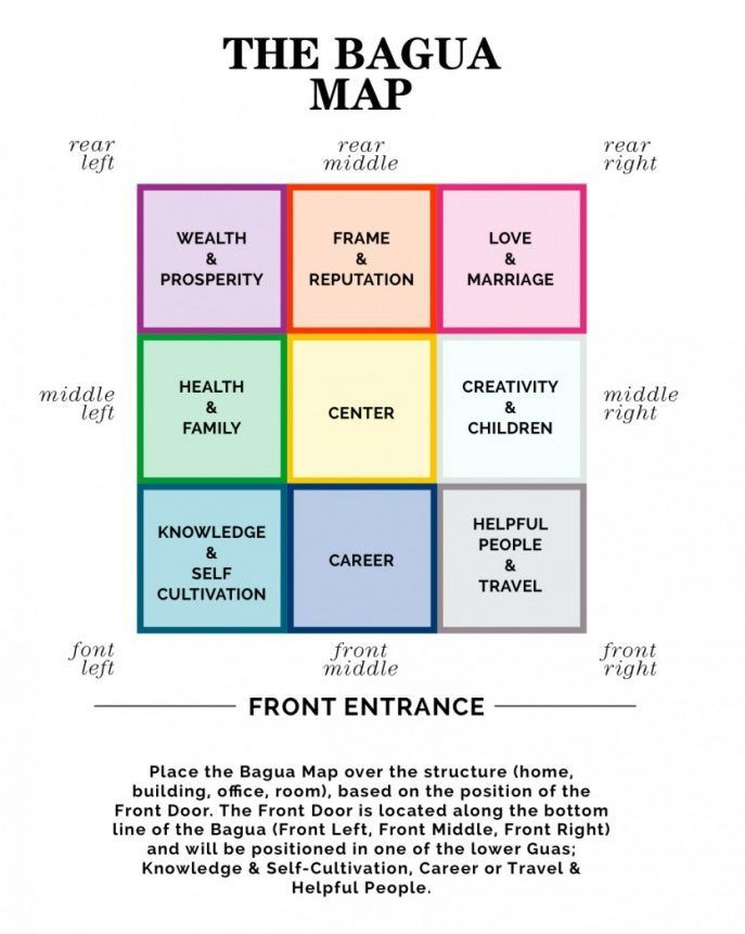 Bedroom Feng Shui Bedroom Layout Rules Bathroom Doors Colors