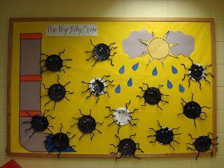 Nursery Rhymes-Itsy Bitsy Spider board