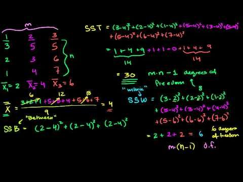 ANOVA 2 - Calculating SSW and SSB (Total Sum of Squares Within and Between).avi - YouTube
