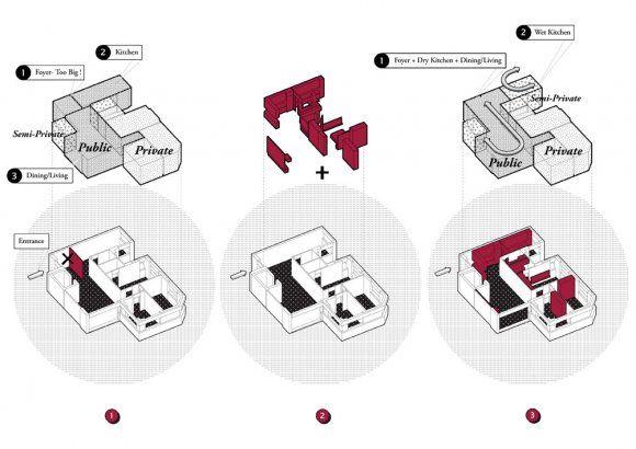 public private and circulation   Private vs Public spaces ...