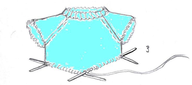 Der Pullover ohne Naht (Raglanpullover) Halsumfang, Oberweite, Armlänge, Taillenlänge reichen im Prinzip schon als Maßangaben für den Pullover. Wenn ihr für ein Baby strickt, habe ich hier mal maße...