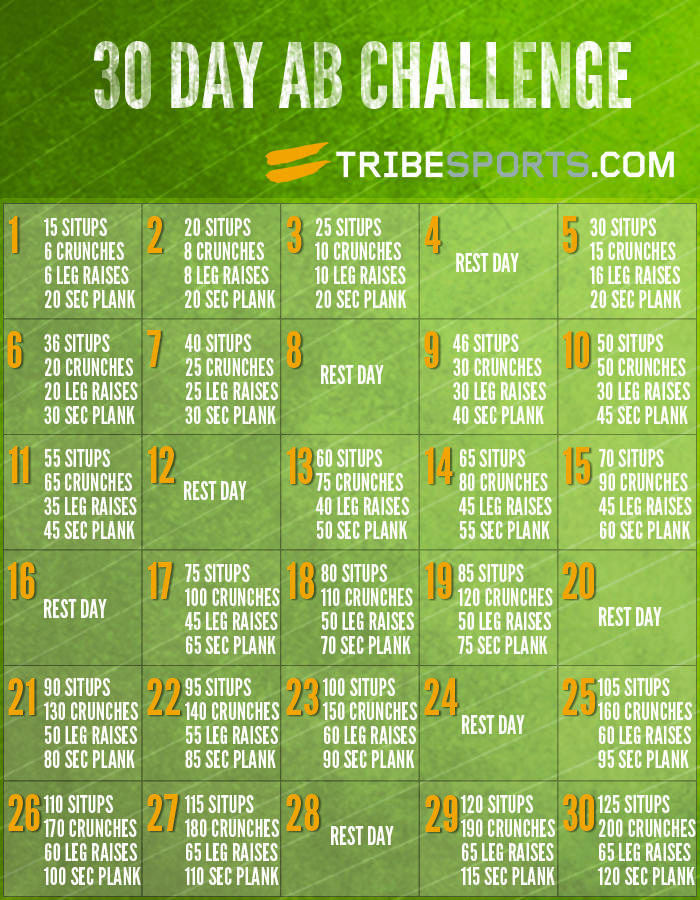 Get your body in shape and tone up your abs and stomach area with this great 30 day ab challenge workout. #tribesports #abs #ab #challenge