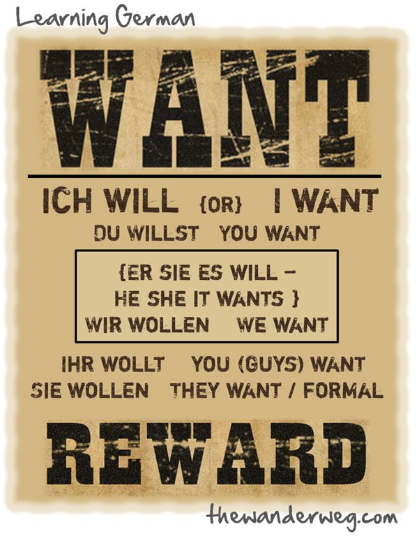 The reward is learning the language - The Wander Weg: To Want – Present Tense