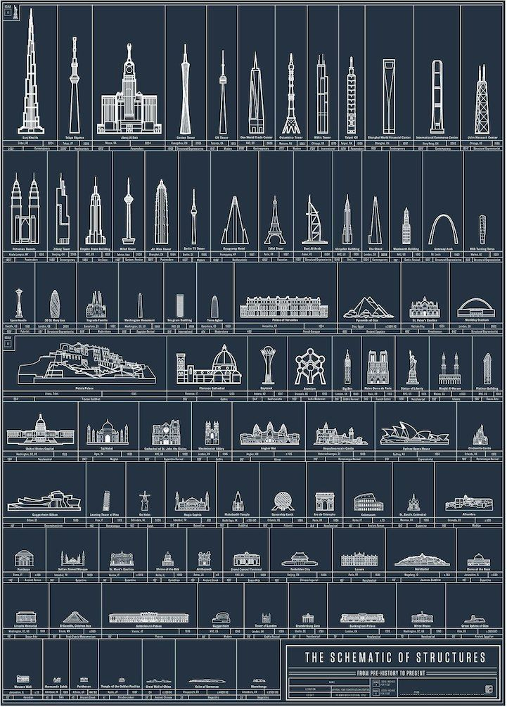 Illustrated Poster Highlights 90 of the World's Architectural Achievements - My Modern Met