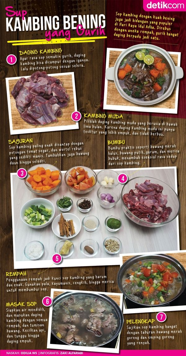 Sup Kambing Bening Yang Gurih Resep Masakan Makanan Ringan Sehat Ide Makanan