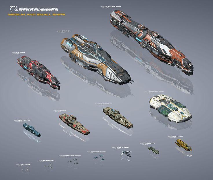 Astro Empires Ship Scale Chart (3200×2700)