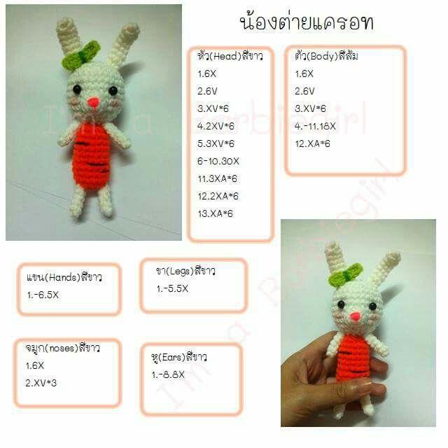 น้องกระต่ายแครอท