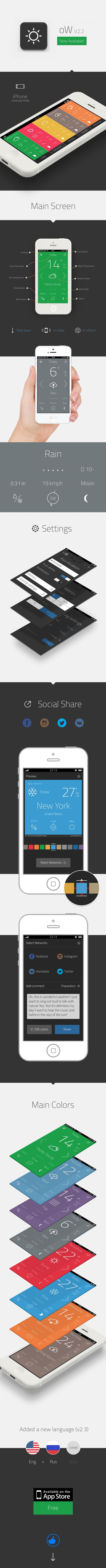 """Weather App """"Outside the window"""" v 2.2 by Artem Svitelskyi, via Behance  Available on AppStore! https://itunes.apple.com/us/app/ow/id596100553?ls=1=8"""