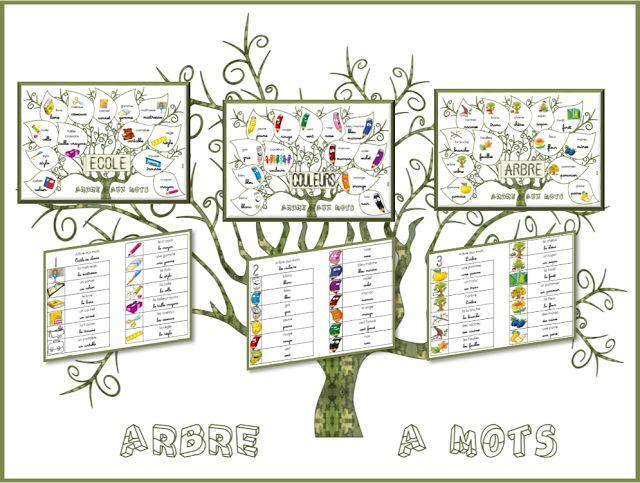 IPOTÂME ....TÂME: lexique de mots : l'arbre aux mots