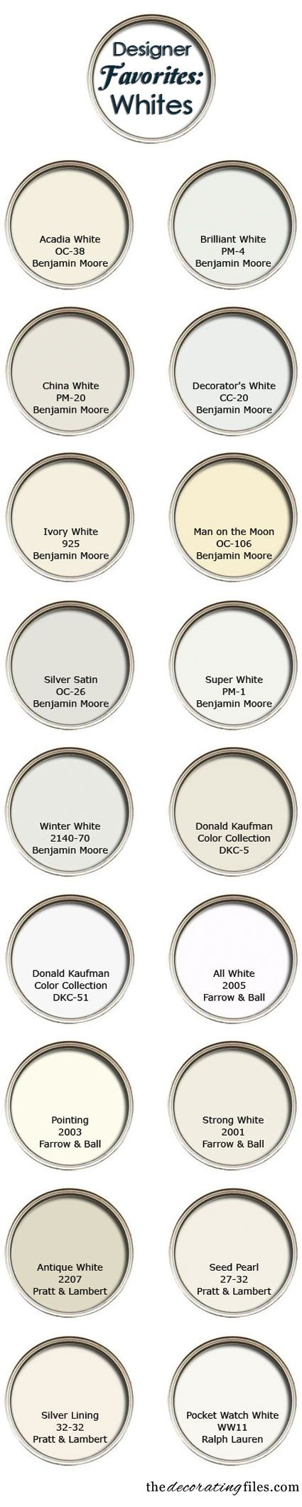 White Paint Colors: Favorite Picks from Designers white paint colors