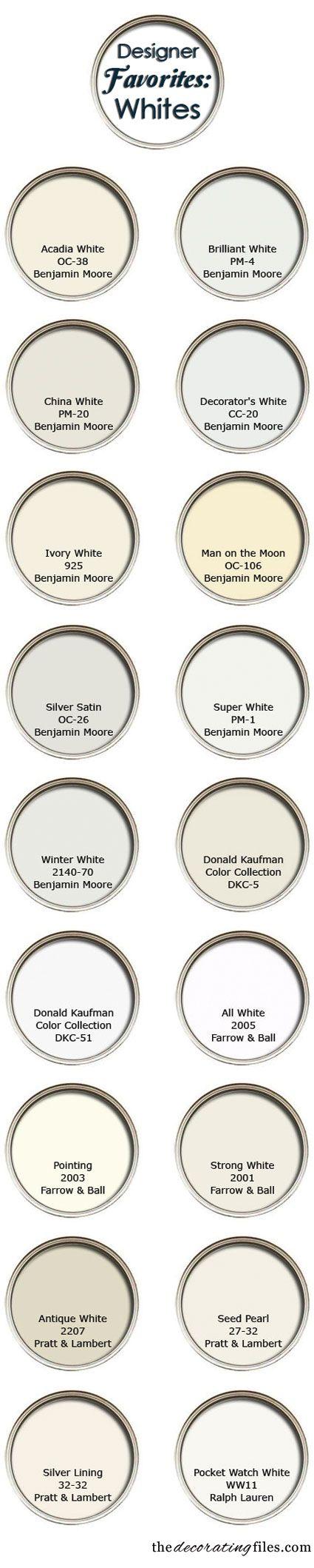 favorite white paint colors