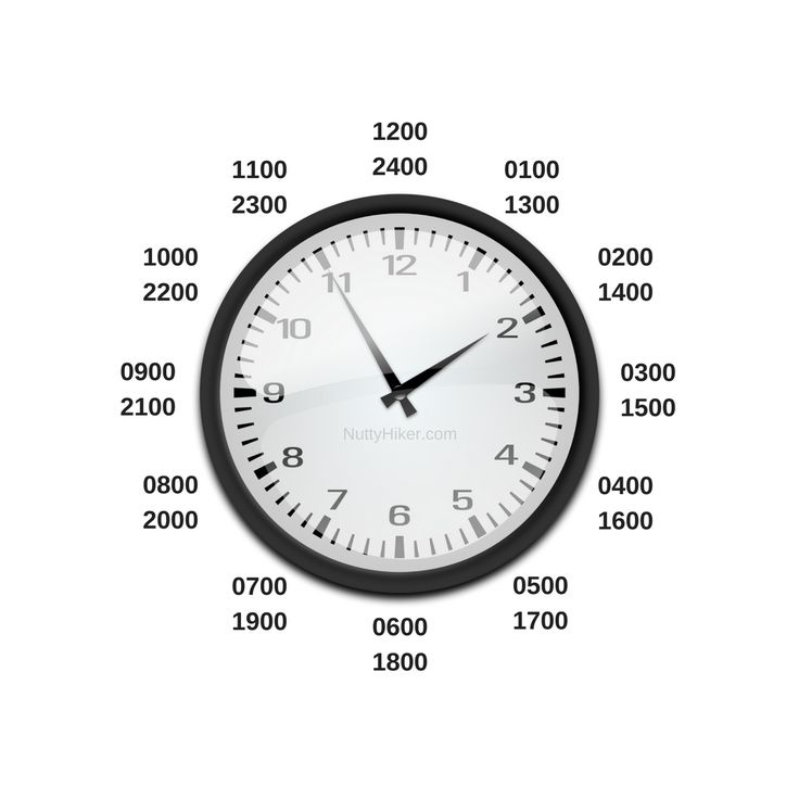 Easily convert military time to civilian time or vice-versa with our handy military time converter. Print it out for quick reference!