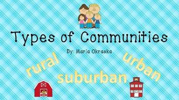 Help your students learn about the different types of communities with this product. This product includes:*3 vocabulary cards (word and definition)*3 vocabulary cards (word and picture)*1 cut and paste worksheet*1 foldable for vocabulary words*1 draw the different types of communities worksheetThank you for considering this product.