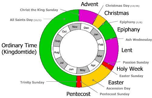 Diy Liturgical Calendar : Every vocation has its own vocabulary wardrobe