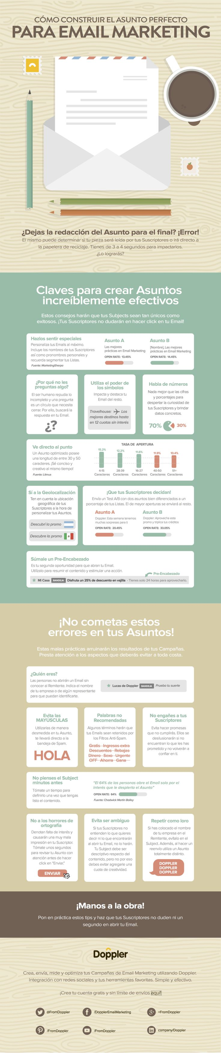 Construye el asunto perfecto para el email marketing #infografia #infographic #marketing