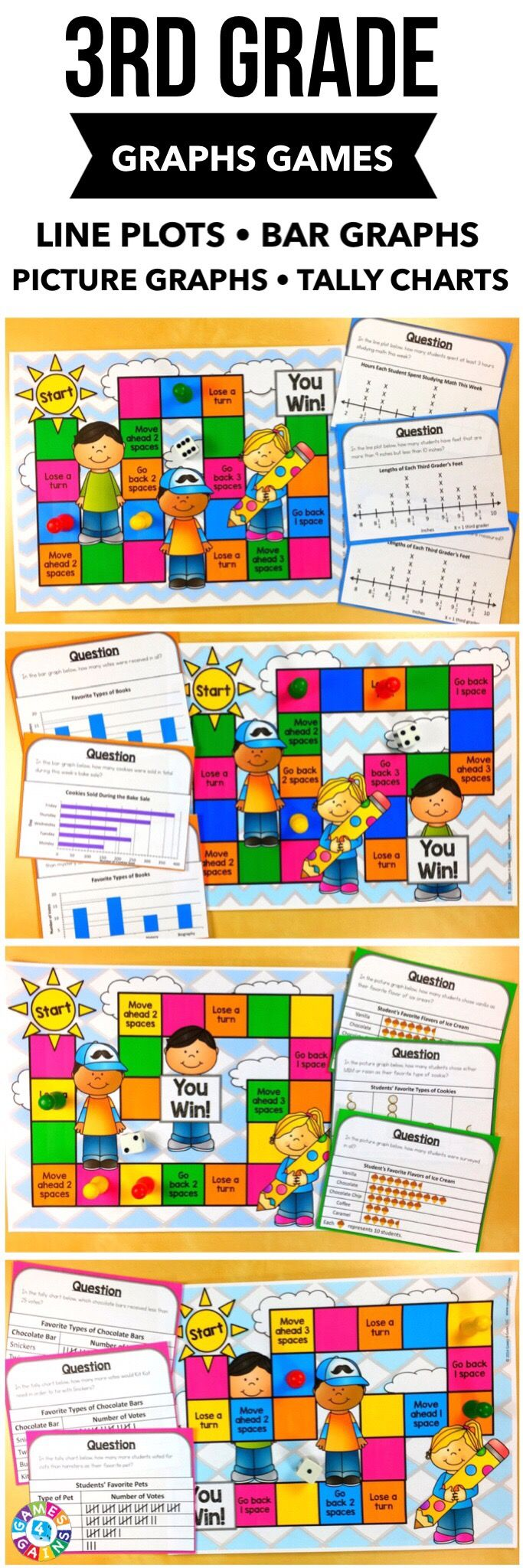 """LOVE the variety of graphs and the question levels in these games!"" This 3rd Grade Graphs Games Bundle includes 4 different board games for practicing line plots, bar graphs, picture graphs, and tally chart.  Each game includes 32 question cards with one-step and two-step problems to interpret the graph and a game board. These games support 3rd grade Common Core standards 3.MD.3 and 3.MD.4."