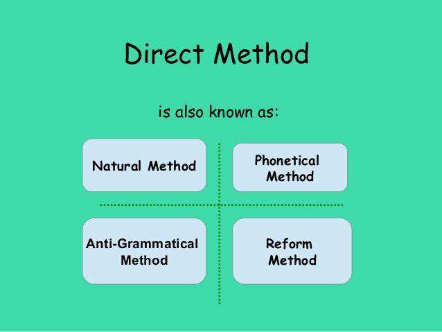 Direct Method (DM) of Language Teaching