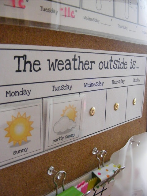 The Complete Guide to Imperfect Homemaking: Our Homeschool Morningboard (Calendar/Weather Station!)