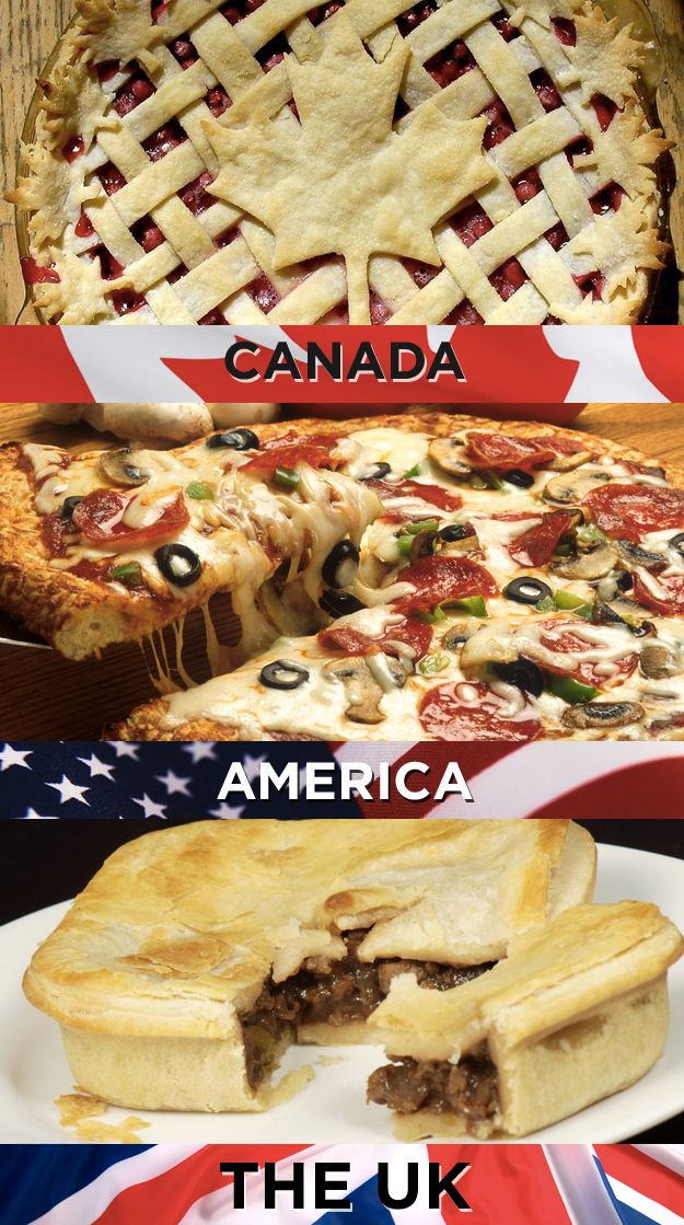 "How we use the word ""pie"": 