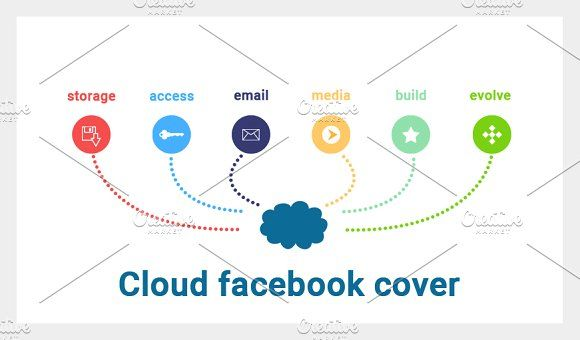 Cloud software facebook cover theme by NeptuneOnline on @creativemarket