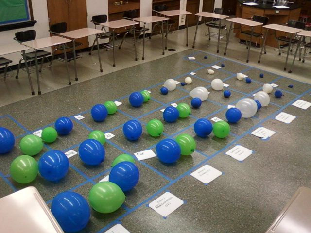 Periodic Table of Balloons demonstrates the periodic trends of atomic and ionic radius. (Blue: Atoms; Green: Cations; White: Anions). Lines made with blue painters' tape. (Nov 2011)