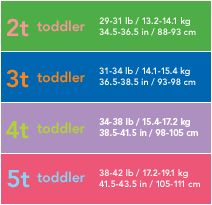 Best Child Clothing Size Charts Images On   Kid