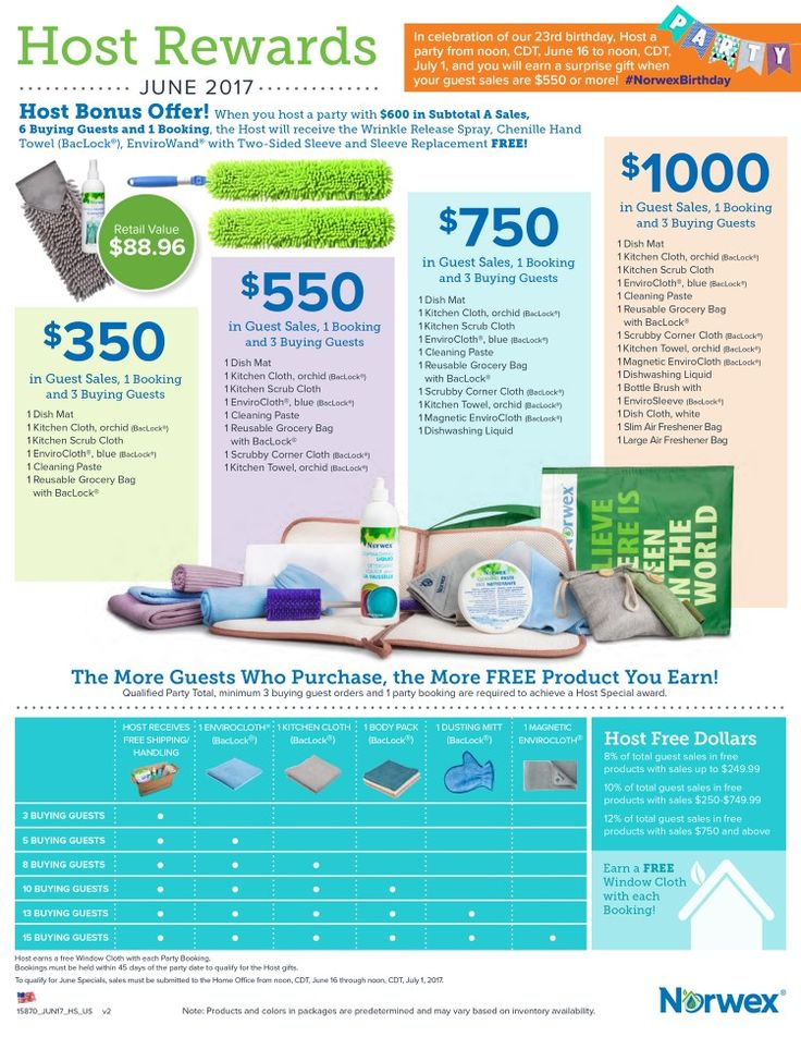 18 best Molly King - Independent Norwex Consultant images on ...